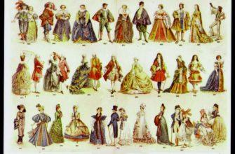 происхождение одежды